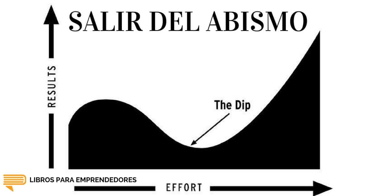 #030 – Salir del Abismo (The Dip)